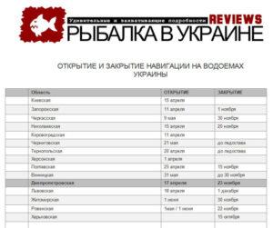 Даты открытия и закрытия навигации по областям Украины