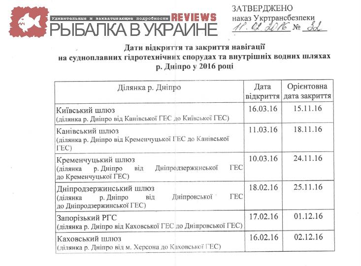 штрафы за ловлю рыбы в украине 2016