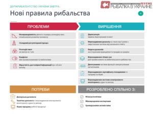 Реформа рыбного хозяйства Украины
