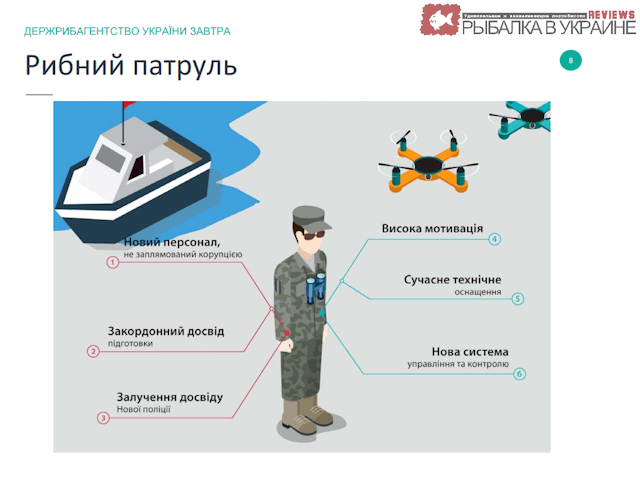 Новый рыбный патруль Украина